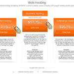 Best Website Hosting in Australia